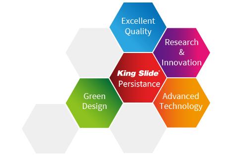 川湖科技卓越之研發創新能力
